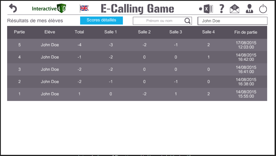 E-Calling Game scores French